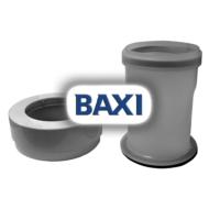 BAXI PPs indítóidom szétválasztott elvezetéshez d110/160-110/110mm